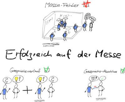 Sketchnote Messe
