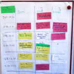 Munich Open Space FuSa Agenda