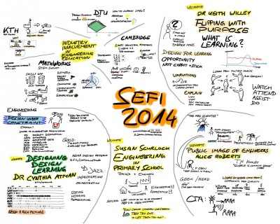 Sketchnotes Conference SEFI 2014