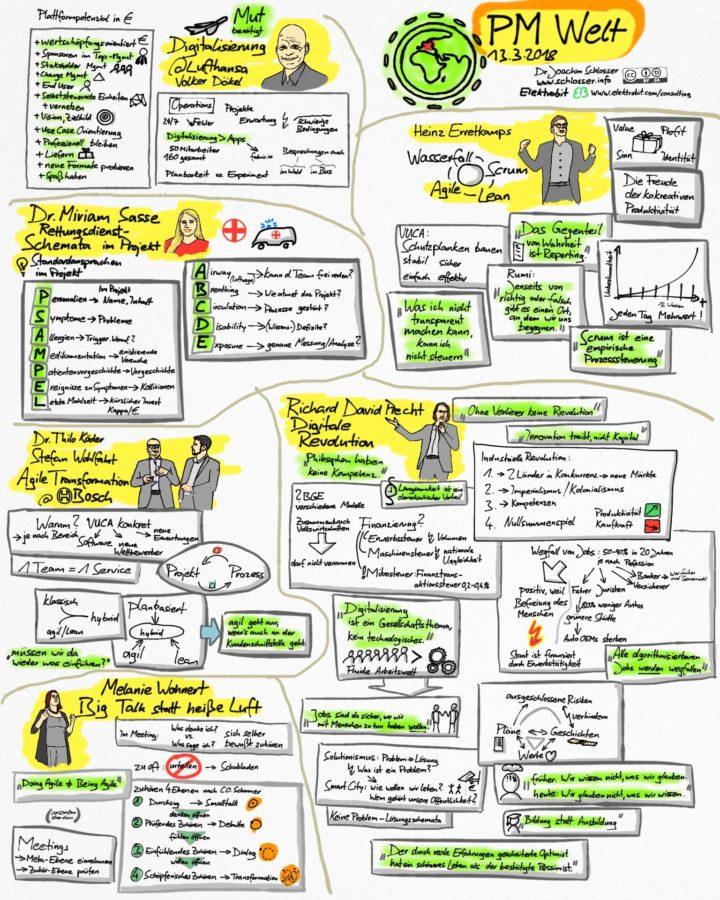 Sketchnotes PM Welt 2018 by Dr. Joachim Schlosser