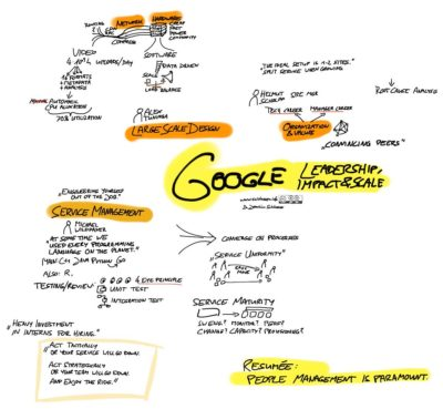 Sketchnotes Leaders at Google 2017