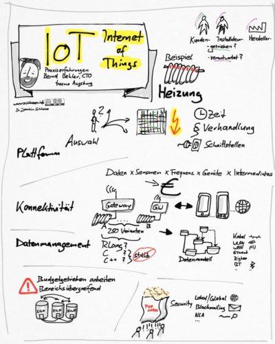 Sketchnotes MeetUp IoT Bernd Behler