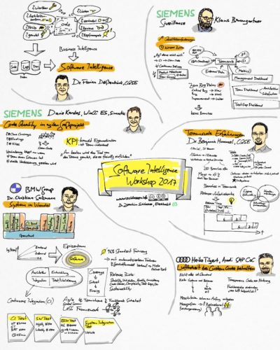 Sketchnotes Software Intelligence Workshop 2017