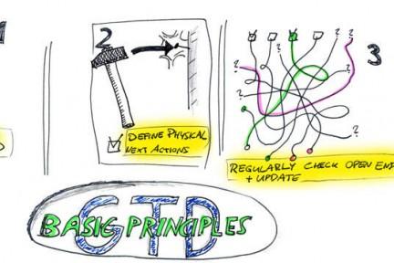 GTD Principles Sketchnote