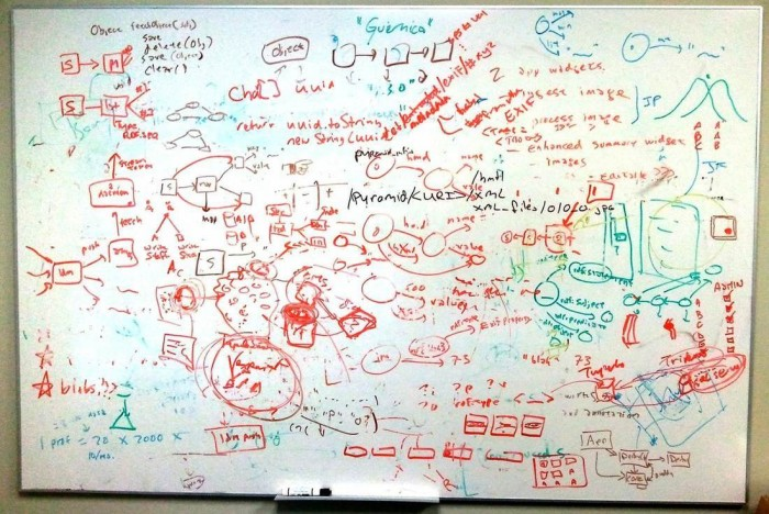 Messy Whiteboard