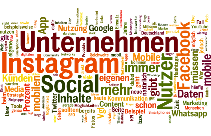 Word Cloud - Social goes Mobile