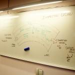 whiteboard-angle